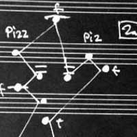 John Cage Notations